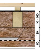 Tloušťka zateplení stropu