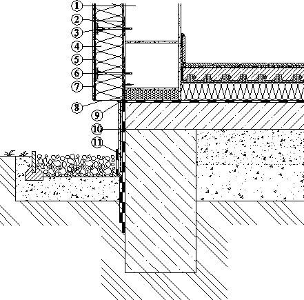 Ukončení hydroizolace u soklu