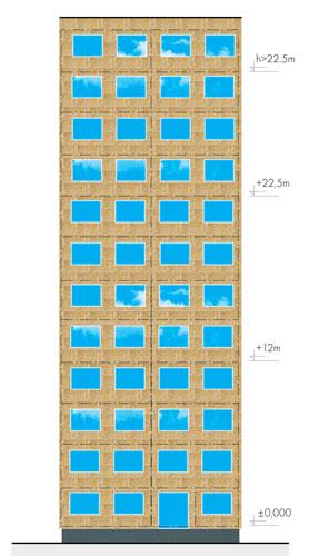 Budovy s požární výškou h > 22,5 m